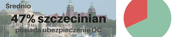Sposób na tanie ubezpieczenie OC w Szczecinie? Kalkulacja wykonana u agenta ubezpieczeniowego