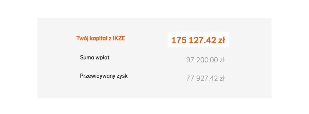 Wynik obliczeń estymacji w kalkulatorze IKZE NN Investment partners.